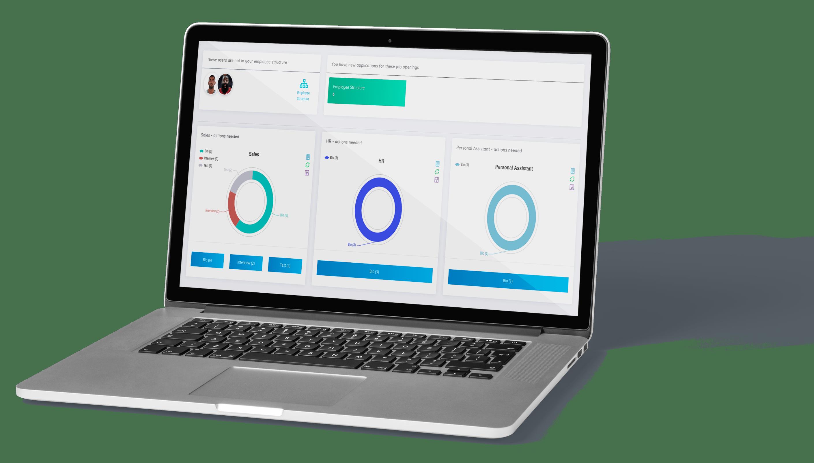 Izgradite svetliju budućnost za svoju kompaniju uz besplatan hr softver